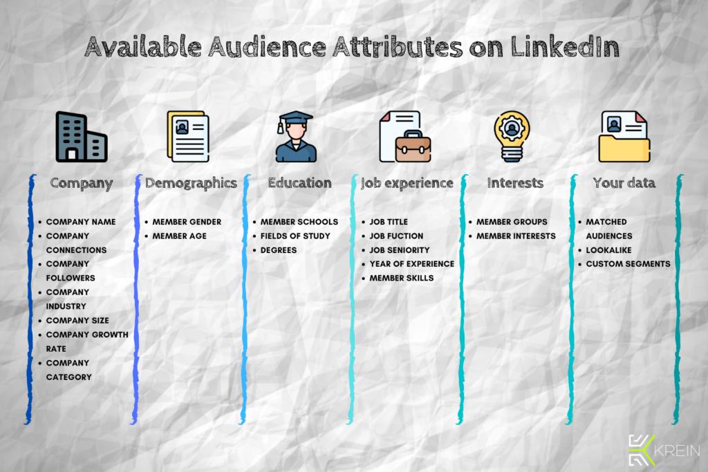 Linkedin audience attributes